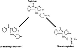 zopiclone metabolites